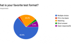 Assessment Opinions